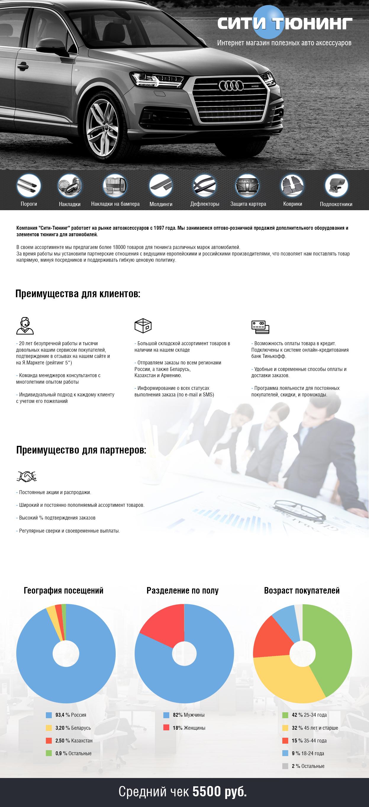 Кредит в казахстане с 20 лет